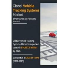 전세계 자동차용 증강현실(AR), 가상현실(VR) 시장 전망 (2018~2025F)