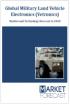 전세계 장갑 재료(Armor Materials ) 시장 및 기술전망 (~2029)
