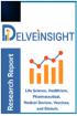 전세계 클렙시엘라(Klebsiella) 감염증 파이프라인 분석, 2021